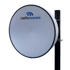 RadioWaves, Inc. MMS3-11 3' 10-11GHz Direct to Mimosa B11